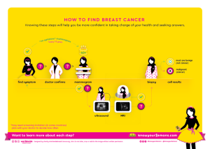 Steps+for+detecting+breast+cancer,+mammogram